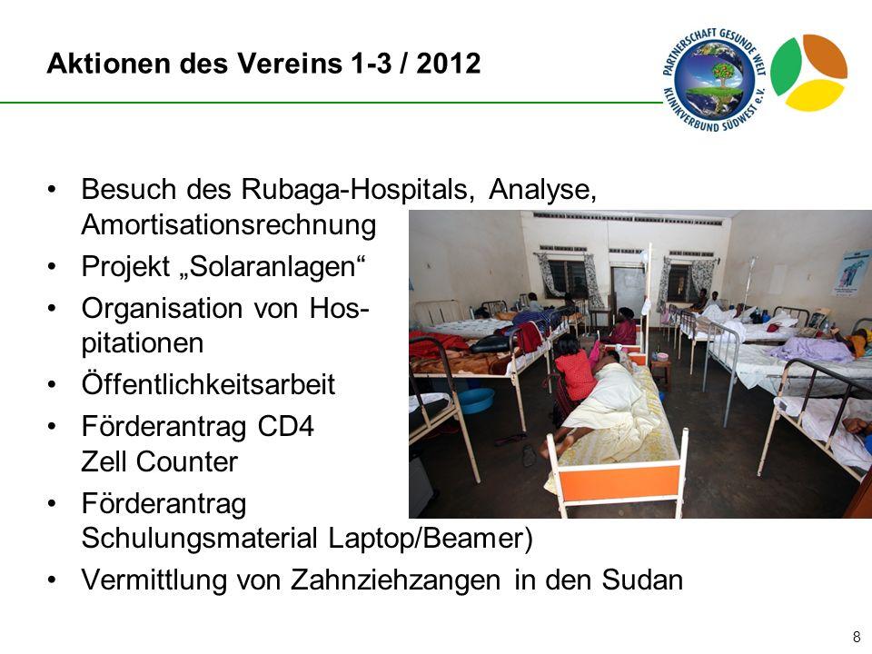 Aktionen des Vereins 1-3 / 2012
