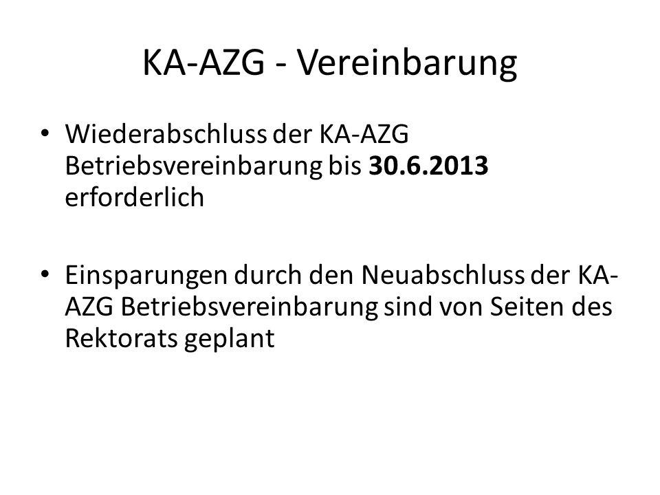 KA-AZG - Vereinbarung Wiederabschluss der KA-AZG Betriebsvereinbarung bis 30.6.2013 erforderlich.