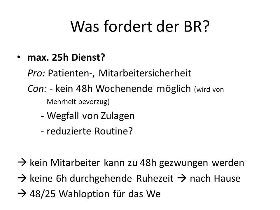 Was fordert der BR max. 25h Dienst