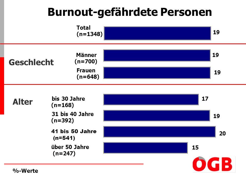 Burnout-gefährdete Personen