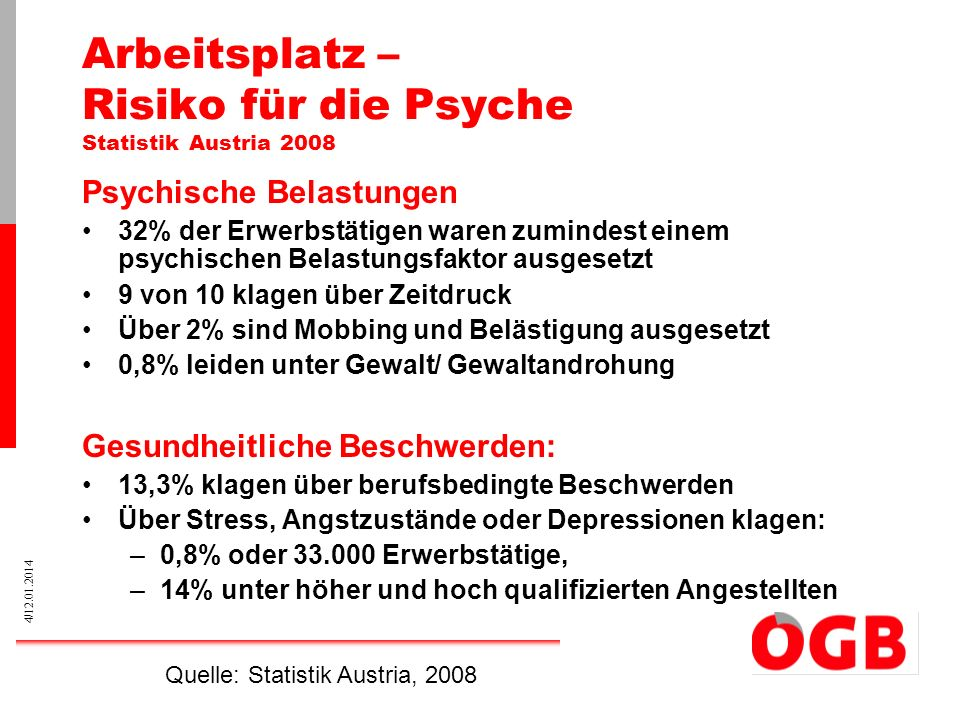 Arbeitsplatz – Risiko für die Psyche Statistik Austria 2008