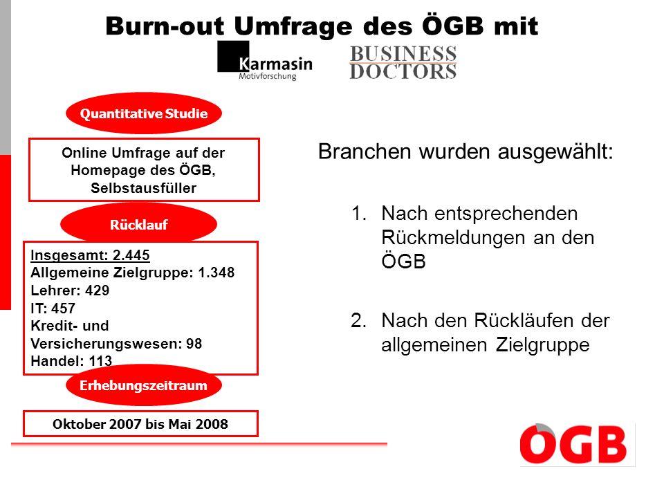 Burn-out Umfrage des ÖGB mit