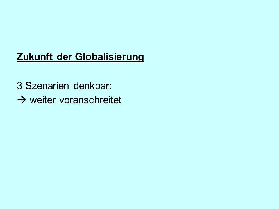 Zukunft der Globalisierung