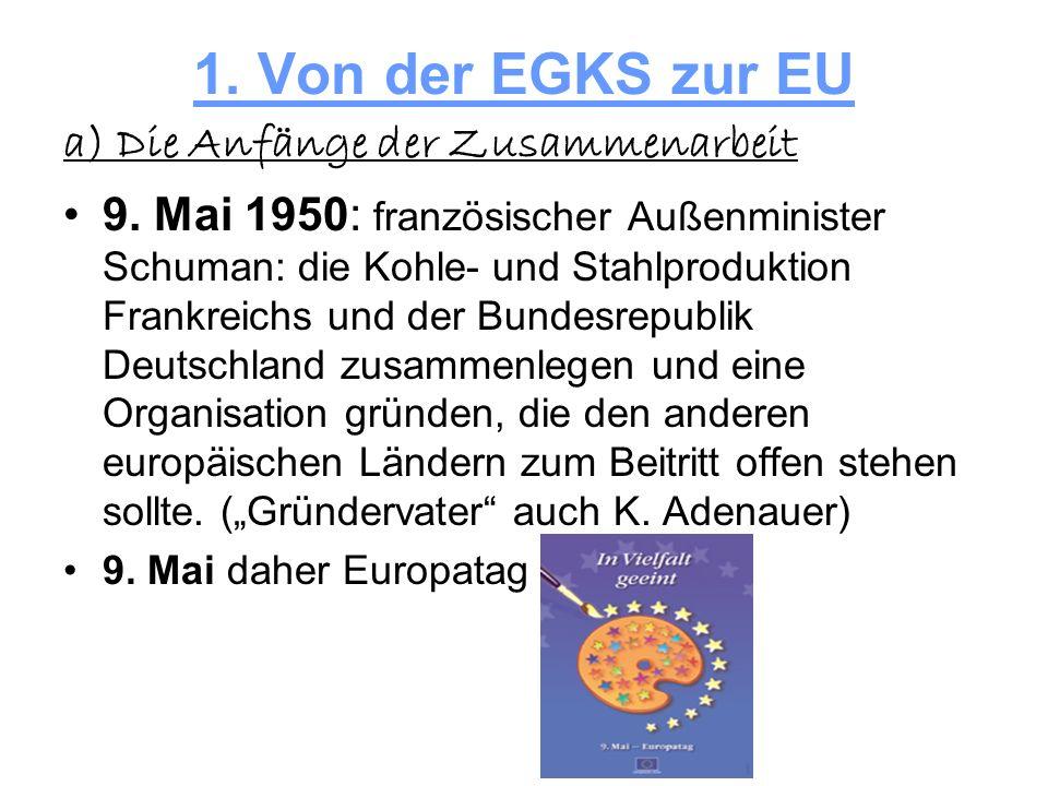 1. Von der EGKS zur EU a) Die Anfänge der Zusammenarbeit