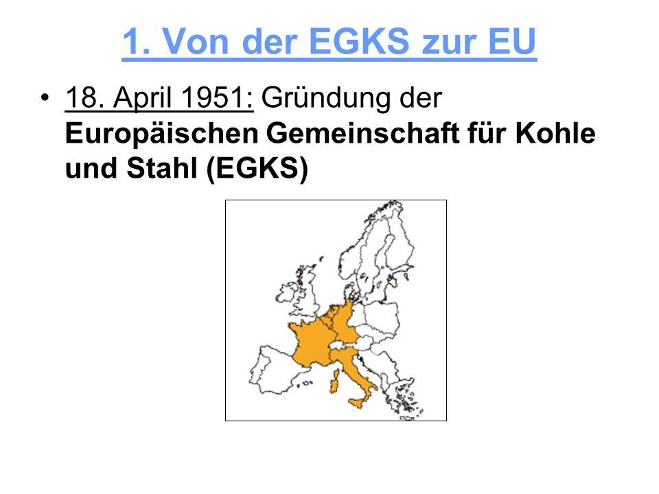 1. Von der EGKS zur EU 18.