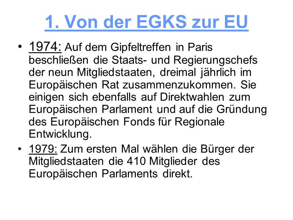 1. Von der EGKS zur EU