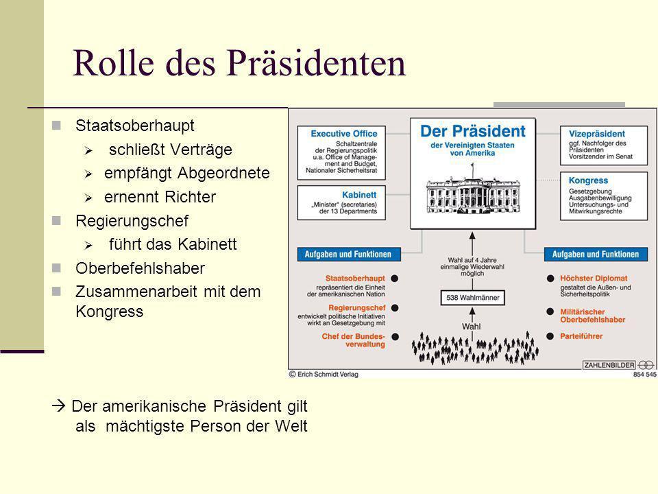 Rolle des Präsidenten Staatsoberhaupt schließt Verträge