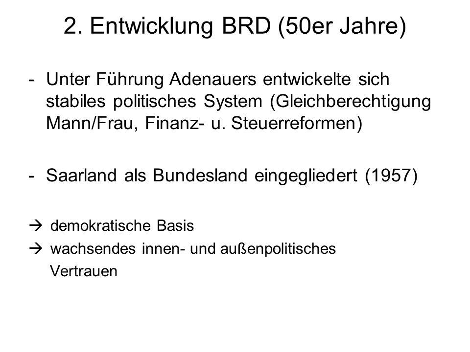 2. Entwicklung BRD (50er Jahre)