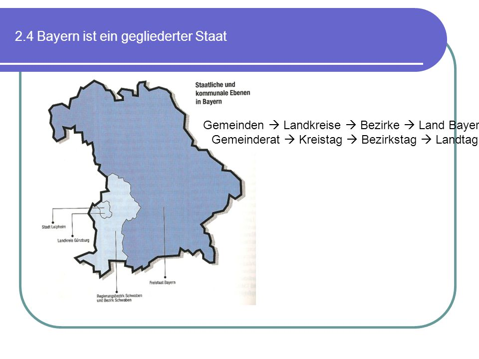 2.4 Bayern ist ein gegliederter Staat