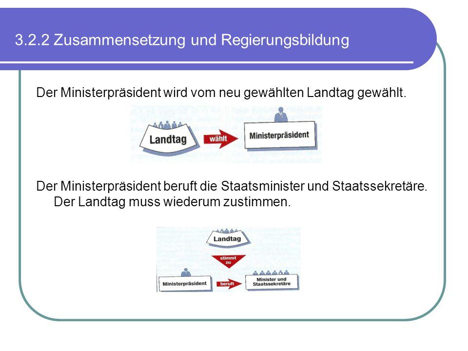 3.2.2 Zusammensetzung und Regierungsbildung