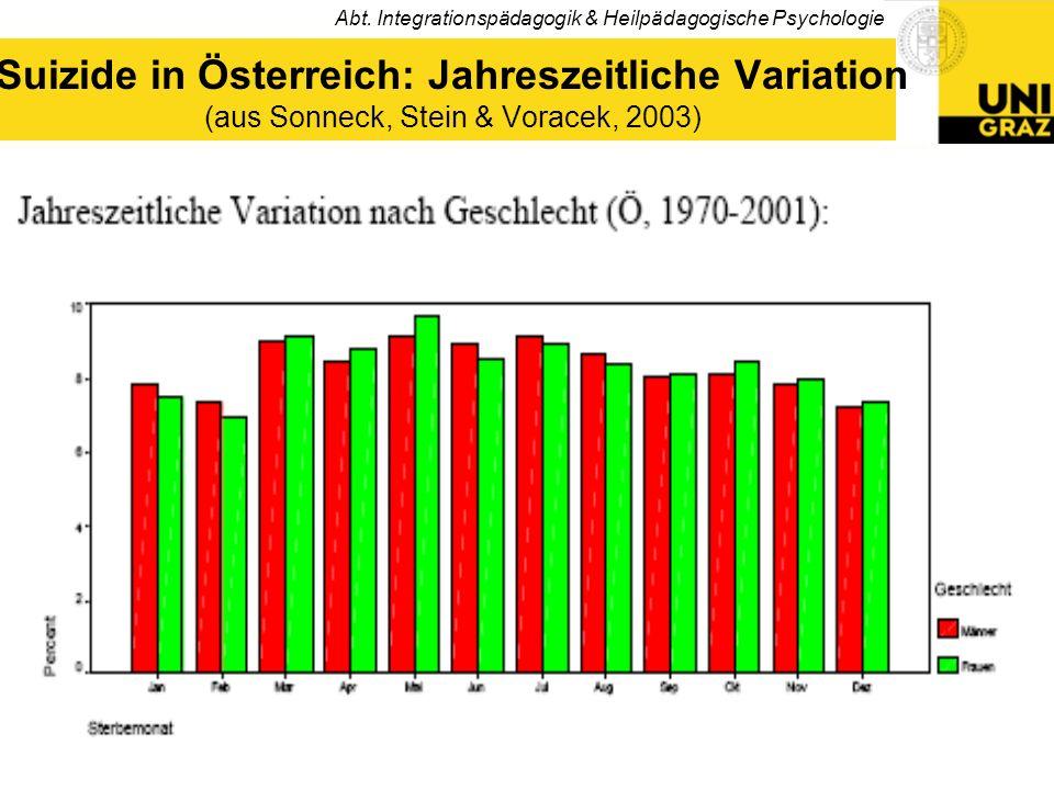 Suizide in Österreich: Jahreszeitliche Variation (aus Sonneck, Stein & Voracek, 2003)