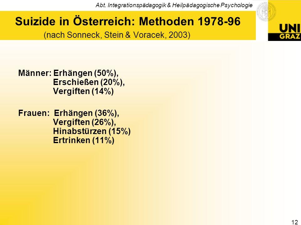 Suizide in Österreich: Methoden 1978-96 (nach Sonneck, Stein & Voracek, 2003)