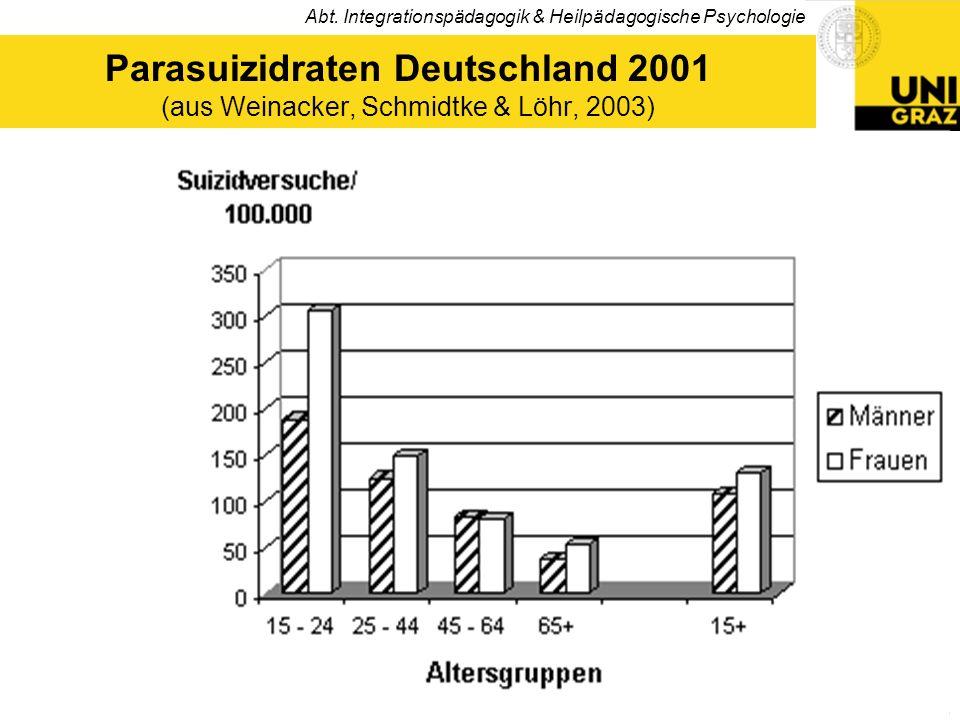 Parasuizidraten Deutschland 2001 (aus Weinacker, Schmidtke & Löhr, 2003)