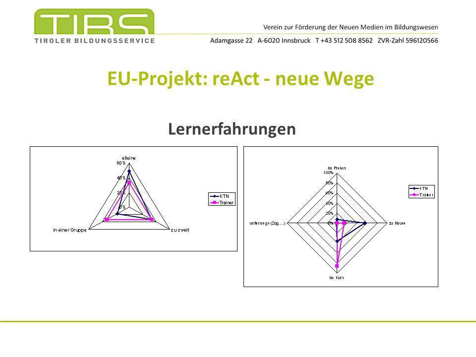 EU-Projekt: reAct - neue Wege