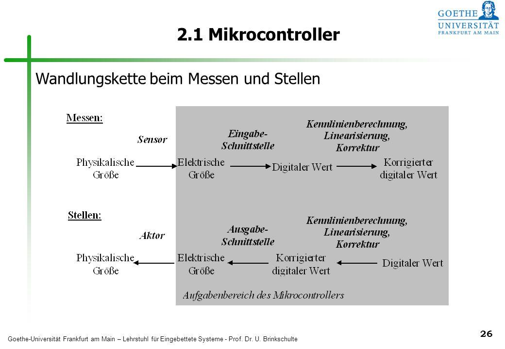 2.1 Mikrocontroller Wandlungskette beim Messen und Stellen