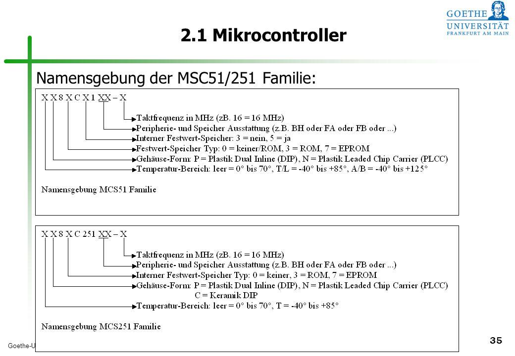 2.1 Mikrocontroller Namensgebung der MSC51/251 Familie: