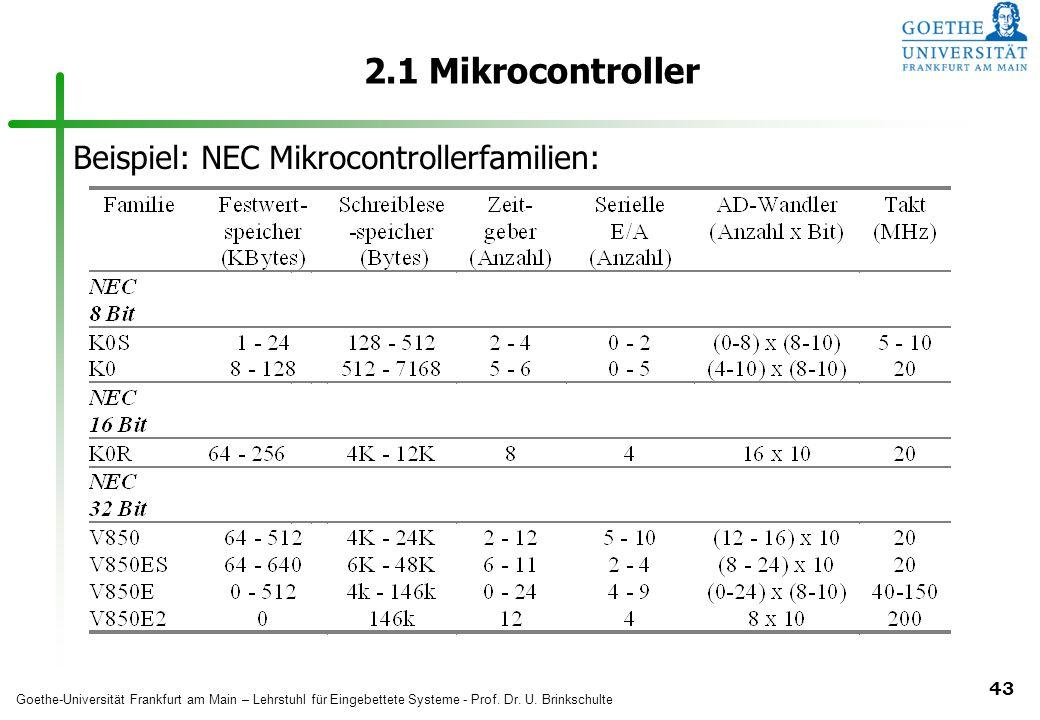 2.1 Mikrocontroller Beispiel: NEC Mikrocontrollerfamilien: