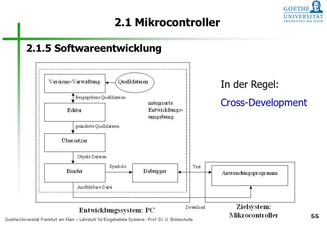 2.1 Mikrocontroller 2.1.5 Softwareentwicklung In der Regel: