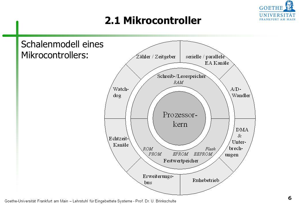 2.1 Mikrocontroller Schalenmodell eines Mikrocontrollers: