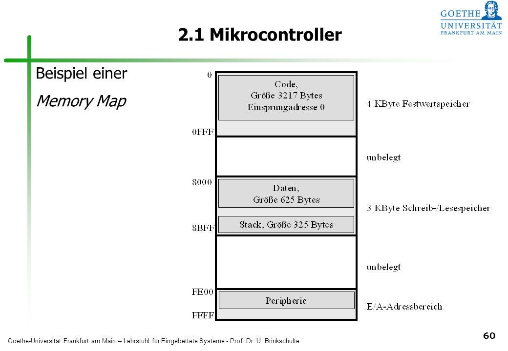 2.1 Mikrocontroller Beispiel einer Memory Map