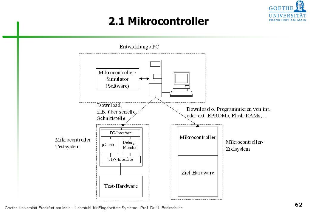 2.1 Mikrocontroller
