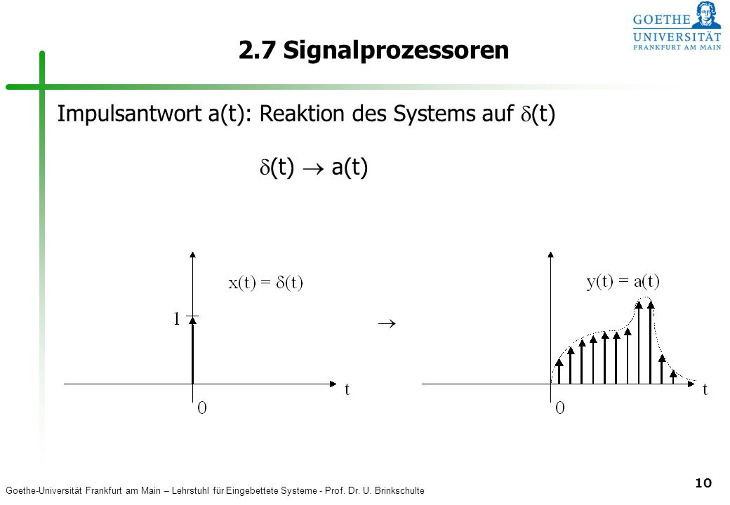 2.7 Signalprozessoren Impulsantwort a(t): Reaktion des Systems auf (t) (t)  a(t)