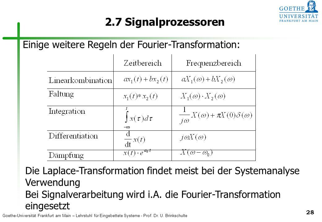 2.7 Signalprozessoren Einige weitere Regeln der Fourier-Transformation: Die Laplace-Transformation findet meist bei der Systemanalyse Verwendung.