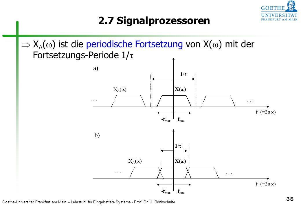 2.7 Signalprozessoren  XA() ist die periodische Fortsetzung von X() mit der Fortsetzungs-Periode 1/