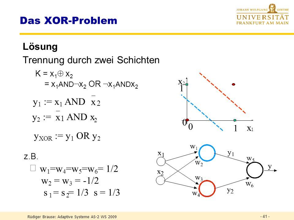Das XOR-Problem Lösung Trennung durch zwei Schichten y := x AND x y :=