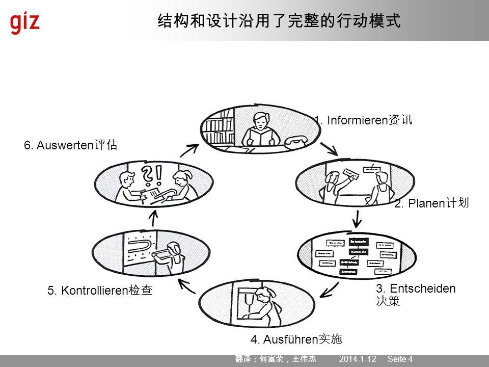 结构和设计沿用了完整的行动模式 1. Informieren资讯 6. Auswerten评估 2. Planen计划