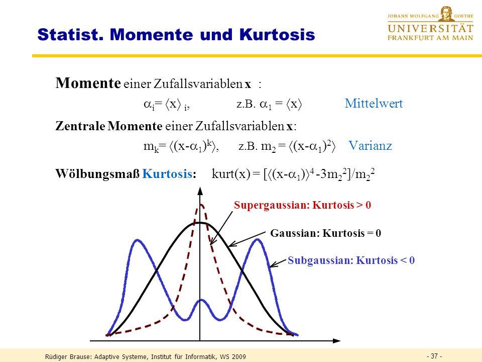 Statist. Momente und Kurtosis