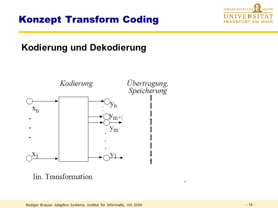 Konzept Transform Coding