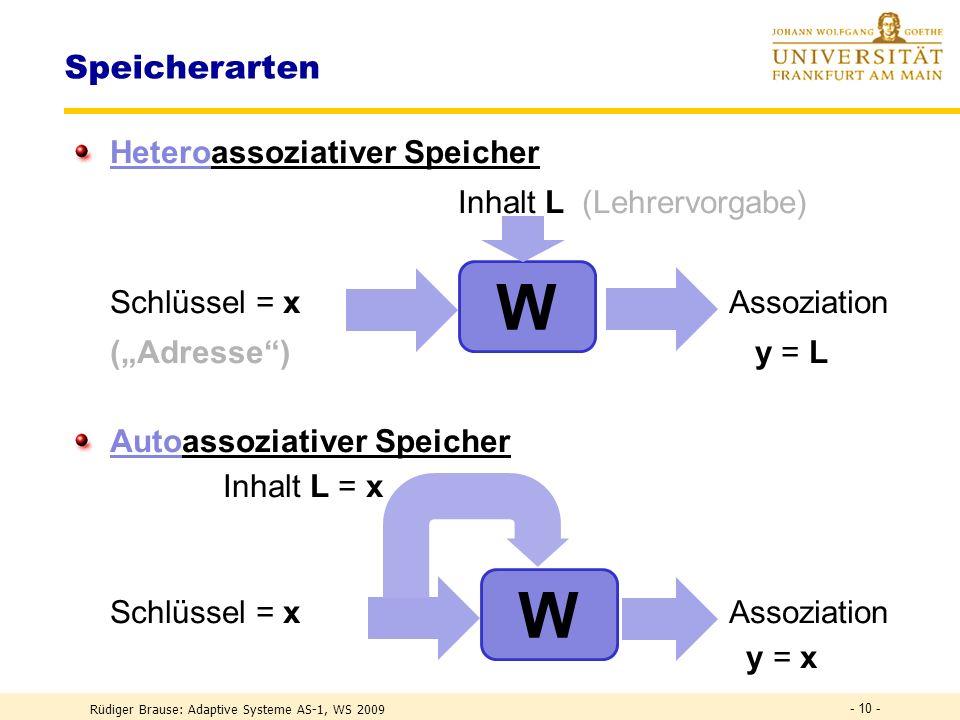 W W Speicherarten Heteroassoziativer Speicher Inhalt L (Lehrervorgabe)