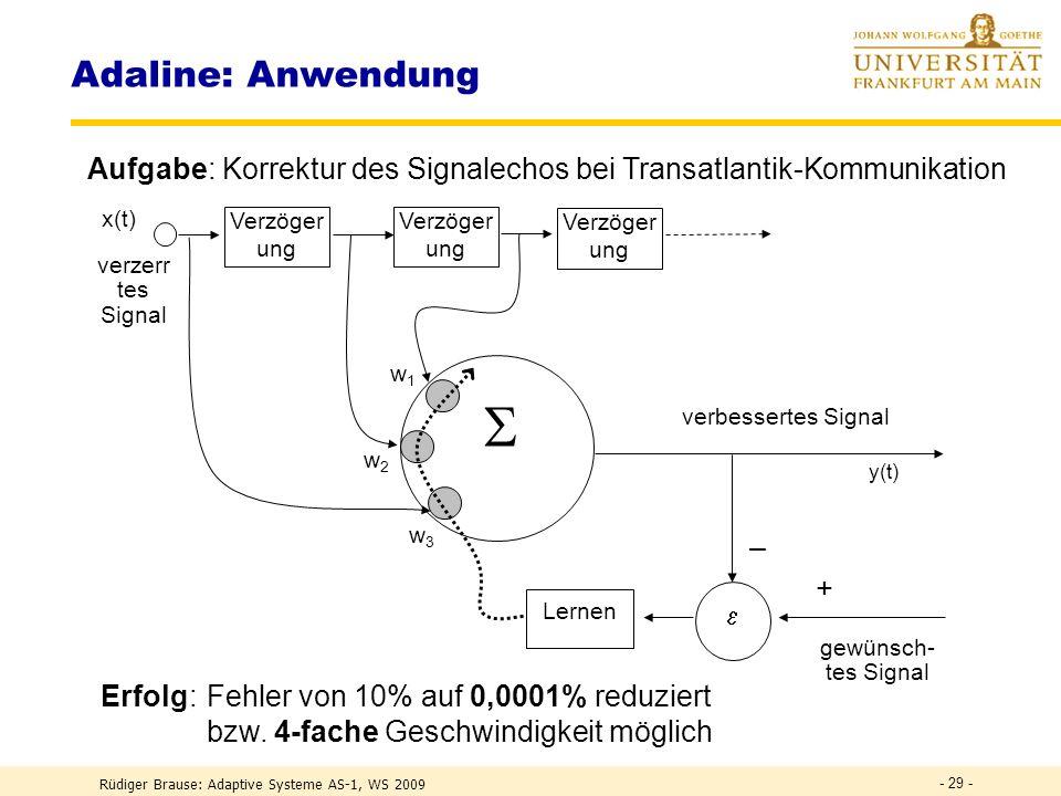 Adaline: Anwendung Aufgabe: Korrektur des Signalechos bei Transatlantik-Kommunikation. w3. w2. w1.