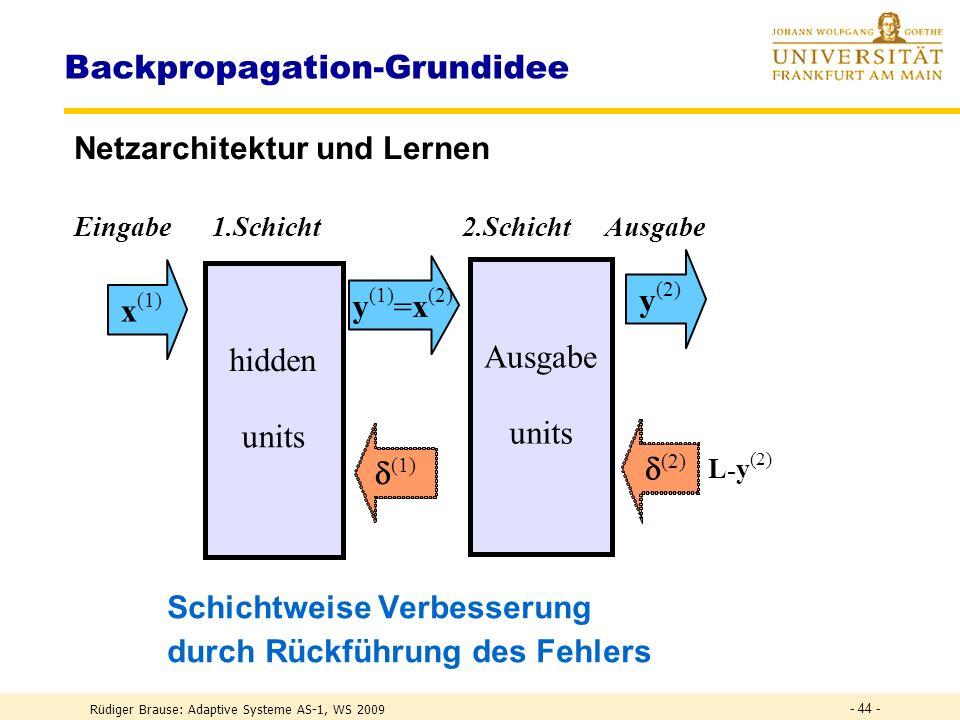 Backpropagation-Grundidee