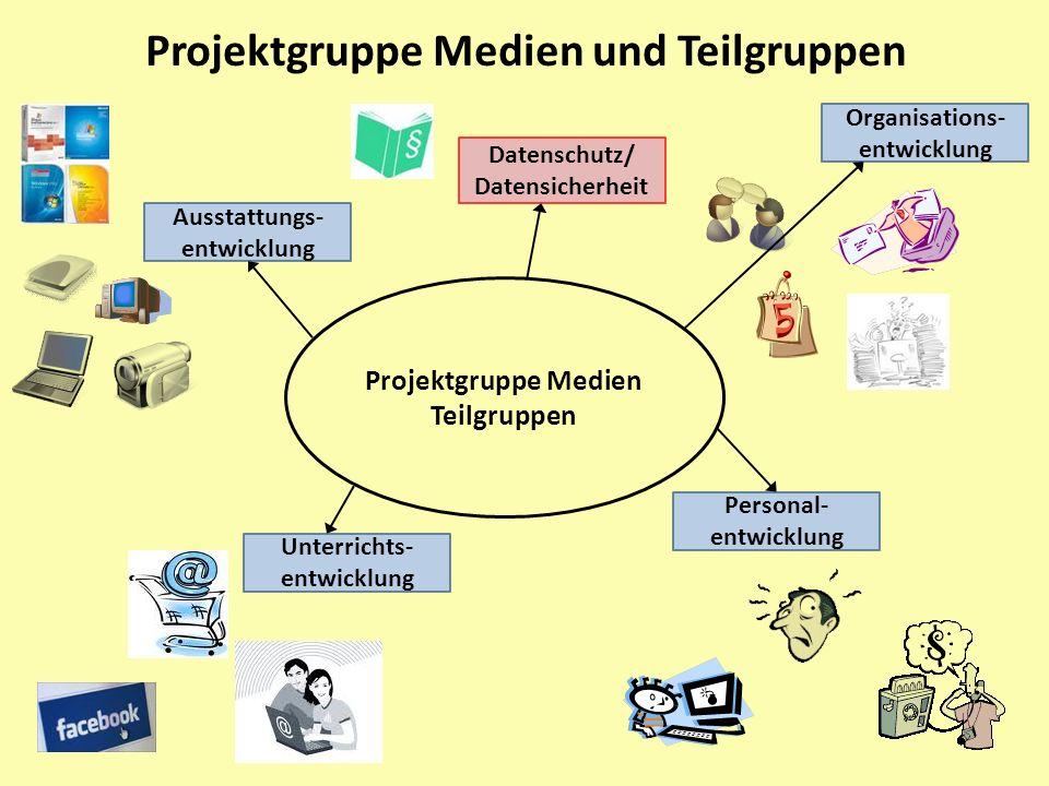 Projektgruppe Medien und Teilgruppen