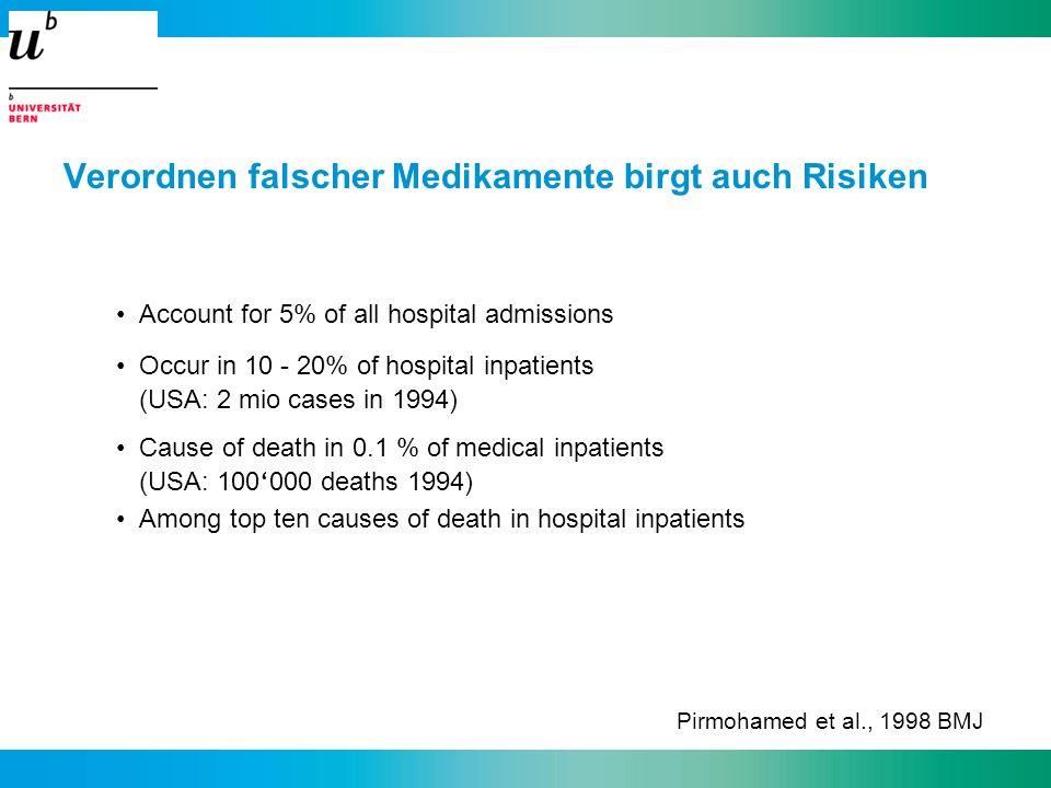 Verordnen falscher Medikamente birgt auch Risiken