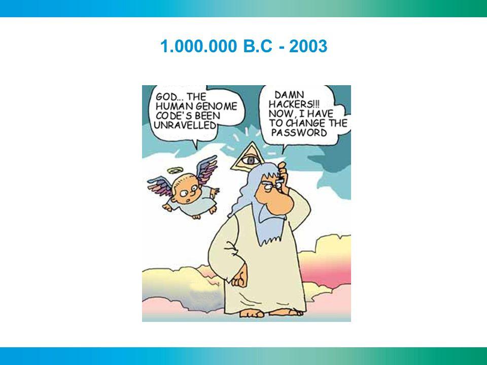 1.000.000 B.C - 2003
