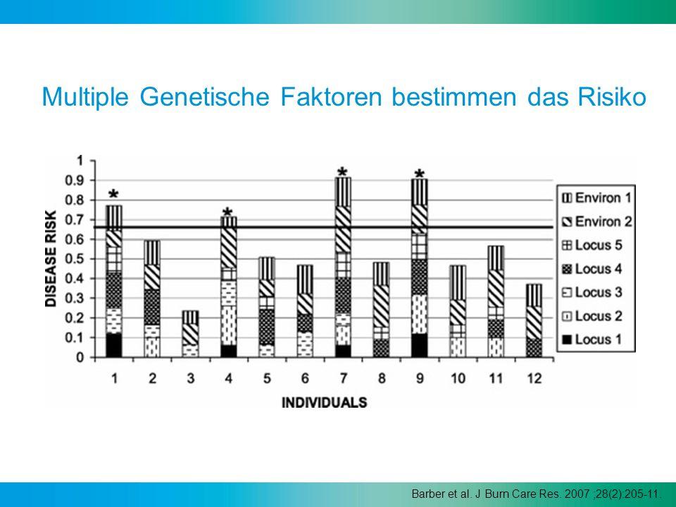 Multiple Genetische Faktoren bestimmen das Risiko