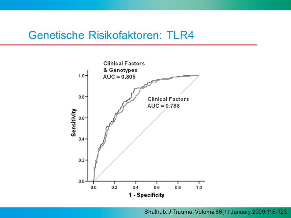 Genetische Risikofaktoren: TLR4