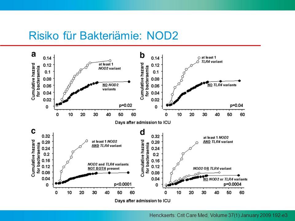 Risiko für Bakteriämie: NOD2