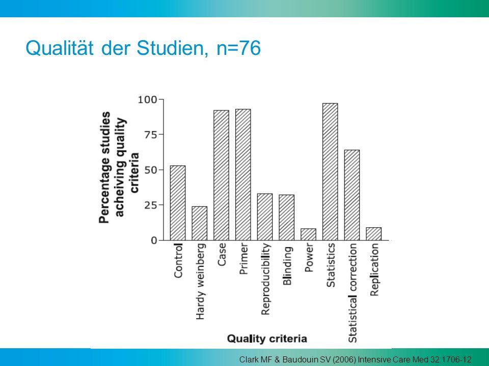 Qualität der Studien, n=76