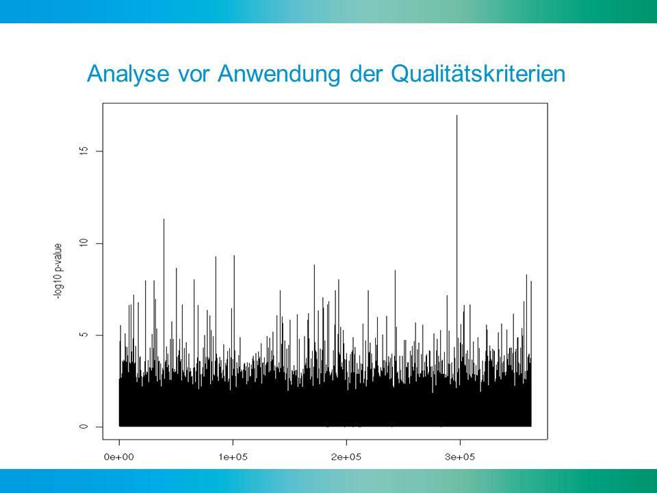 Analyse vor Anwendung der Qualitätskriterien