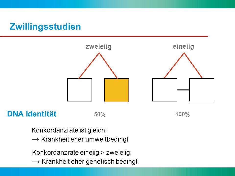 Zwillingsstudien DNA Identität → Krankheit eher umweltbedingt