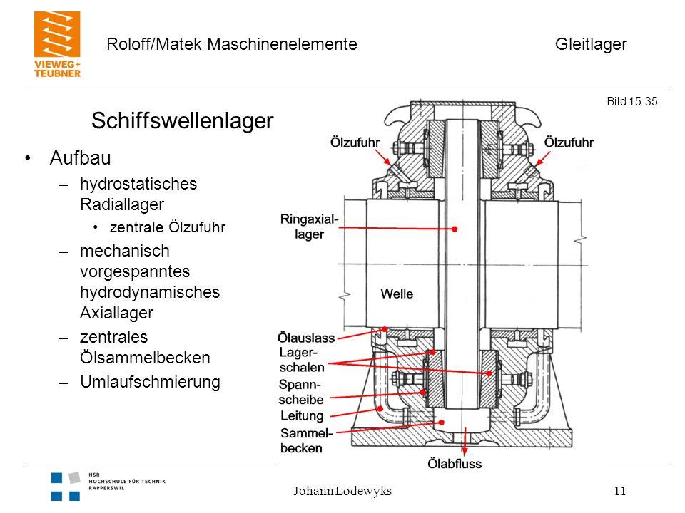 Schiffswellenlager Aufbau hydrostatisches Radiallager