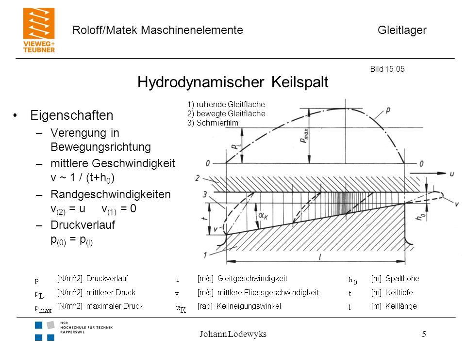 Hydrodynamischer Keilspalt