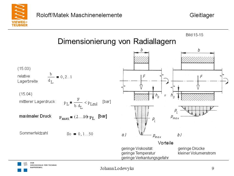 Dimensionierung von Radiallagern