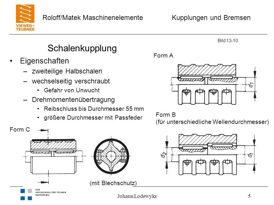 Schalenkupplung Eigenschaften zweiteilige Halbschalen