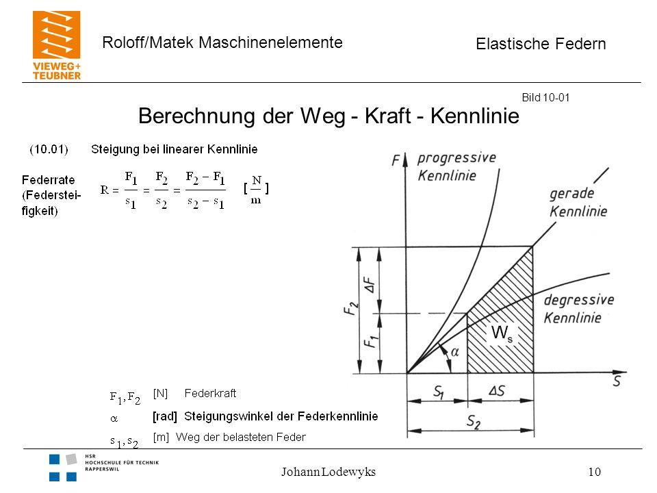 Berechnung der Weg - Kraft - Kennlinie