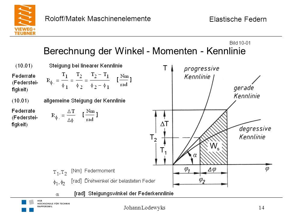 Berechnung der Winkel - Momenten - Kennlinie